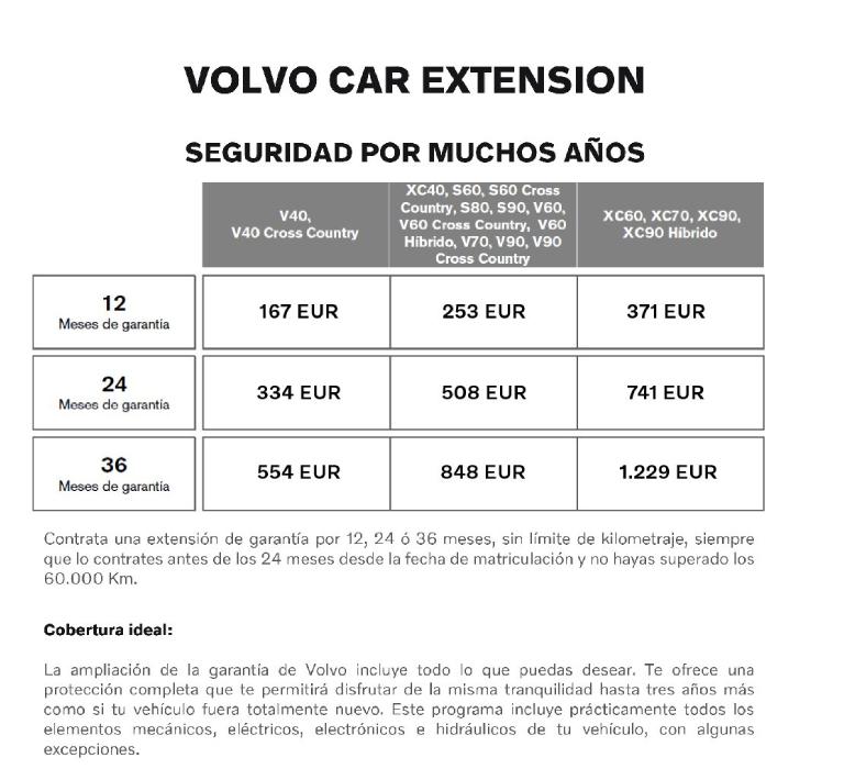 Volvo Car Extension